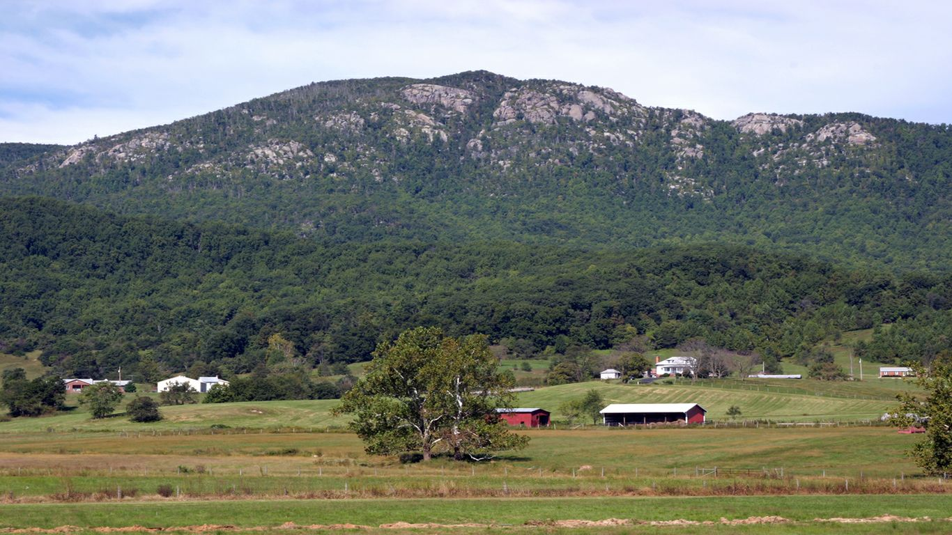 The Scenic and Historic Shenandoah Valley of Virginia